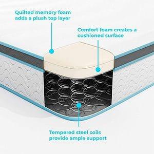 Linenspa 8 Inch Memory Foam layers