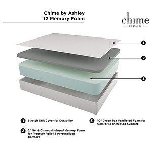 ashley sleep memory foam mattress