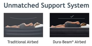 intex comfort plush elevated durabeam airbed